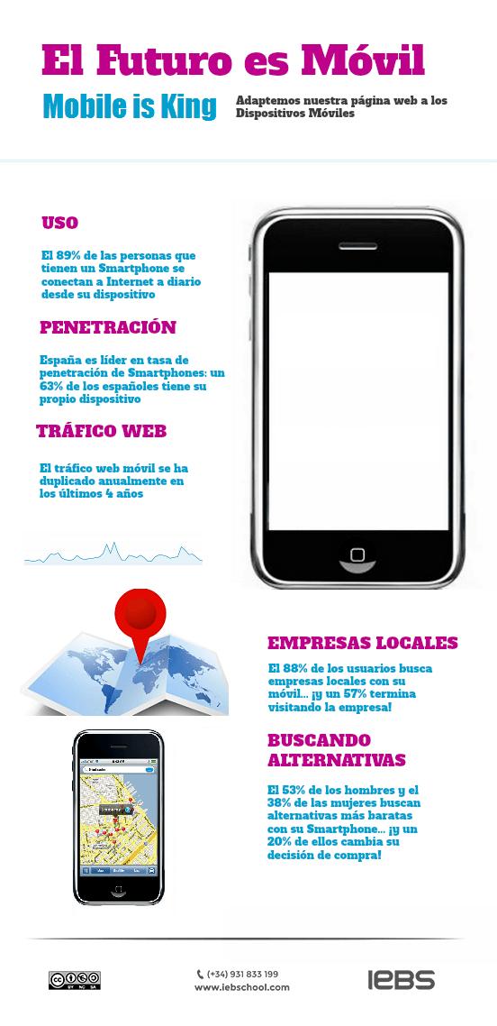 Mobile First Index: ¿Qué es y cómo afecta al SEO de tu web? - infografia que es el seo movil