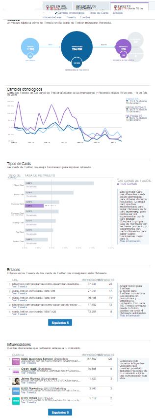 Cómo usar Twitter Analytics: guía para exprimir la herramienta de Twitter - cards