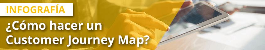 Qué es el Customer Experience y cómo mejorarlo - como hacer customer jouney map