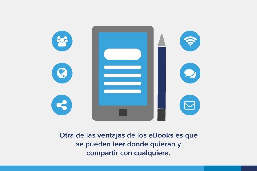 3 maneras de usar los ebooks en tu estrategia de Marketing de Contenidos - grafico ebook 02