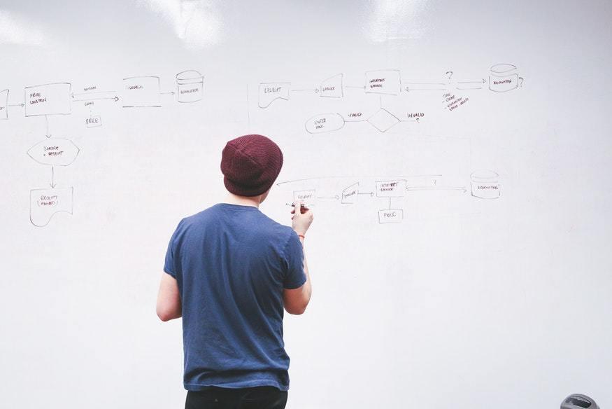 ¿Qué es la metodología Forth? Funcionamiento y Ventajas - Metodología Forth