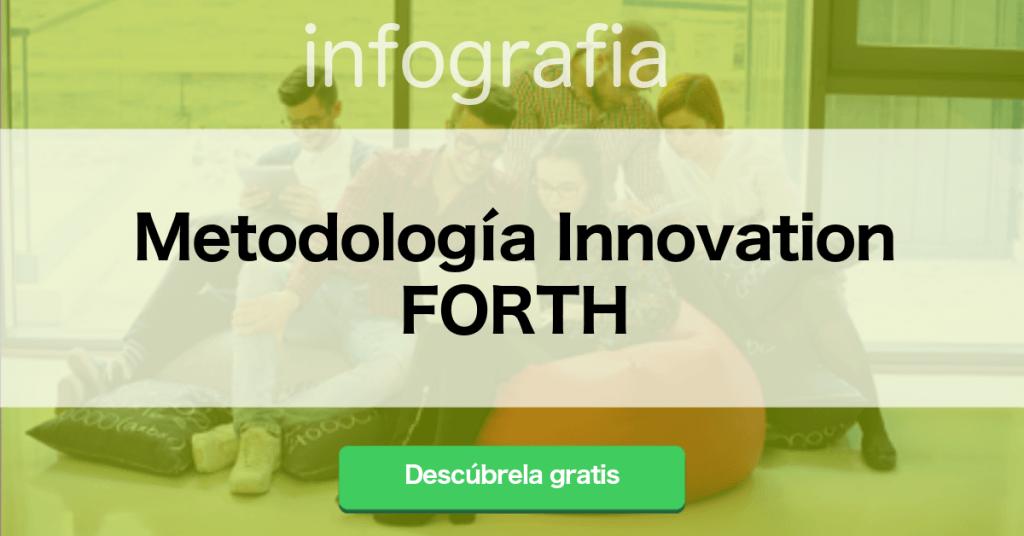 ¿Qué es la metodología Forth? Funcionamiento y Ventajas - Metodología Innovation FORTH 1024x536
