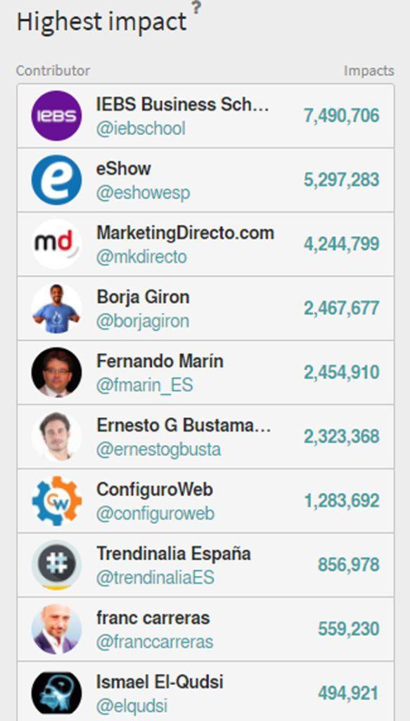 IEBS, líder en Twitter durante el eShow Madrid 2017 - iebs en eshow 583x1024