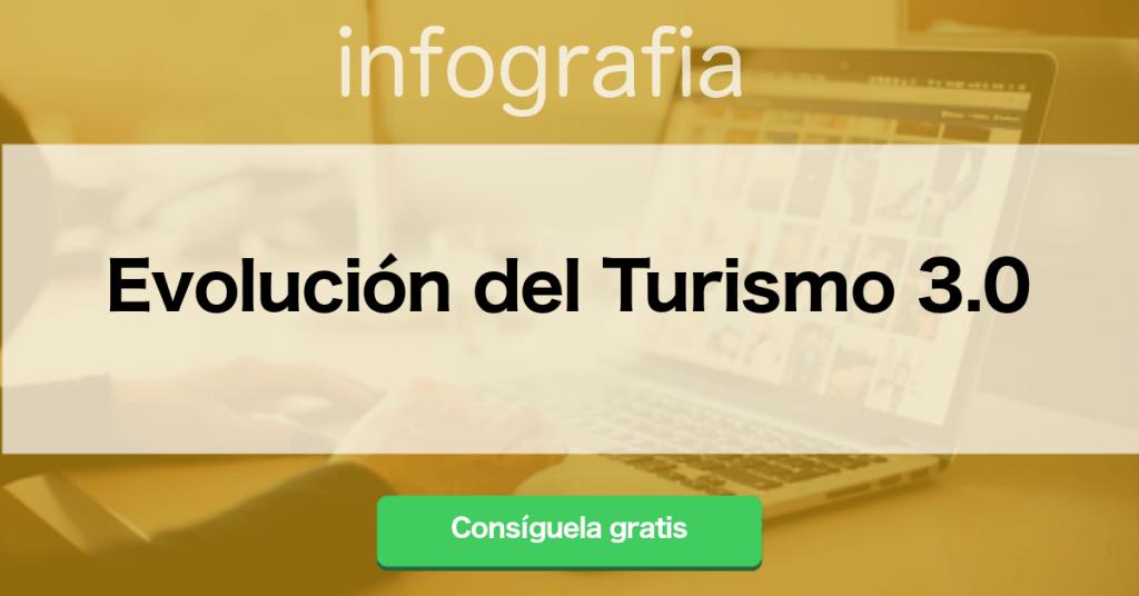 El Turismo Responsable como impulso para el sector turístico 3.0 - Evolución del Turismo 3.0 1024x536