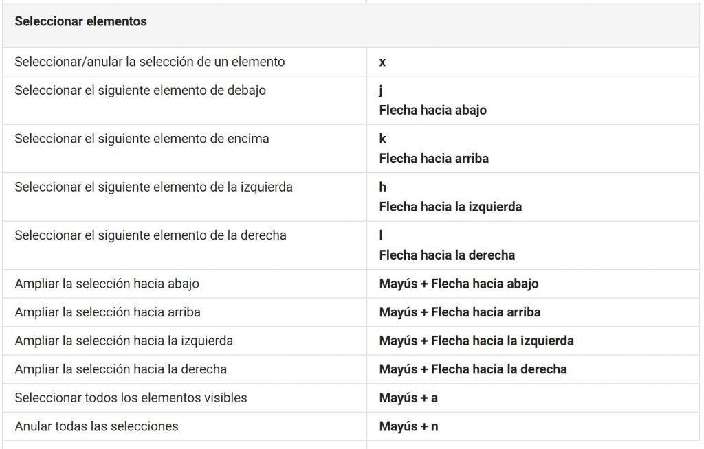 Trucos y consejos para aprovechar al máximo Google Drive - teclas seleccionar elementos 1024x654