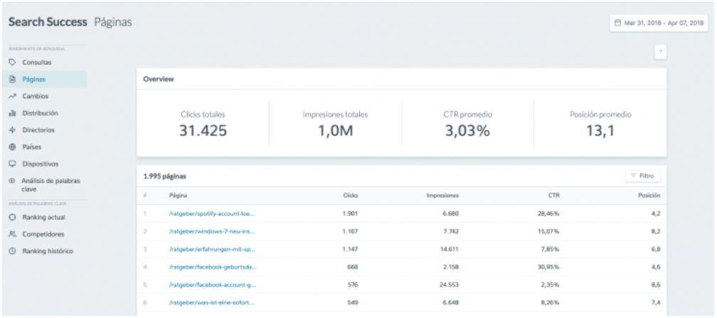 ¿Cómo mejorar la visibilidad de un sitio web con RYTE? - Search Success de ryte