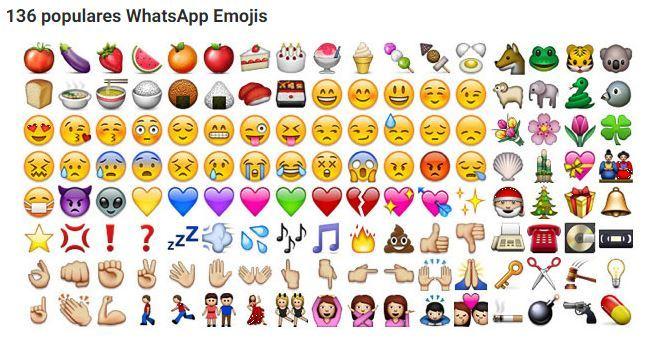 Los emojis o emoticonos: qué son y qué significan - los emojis más utilizados