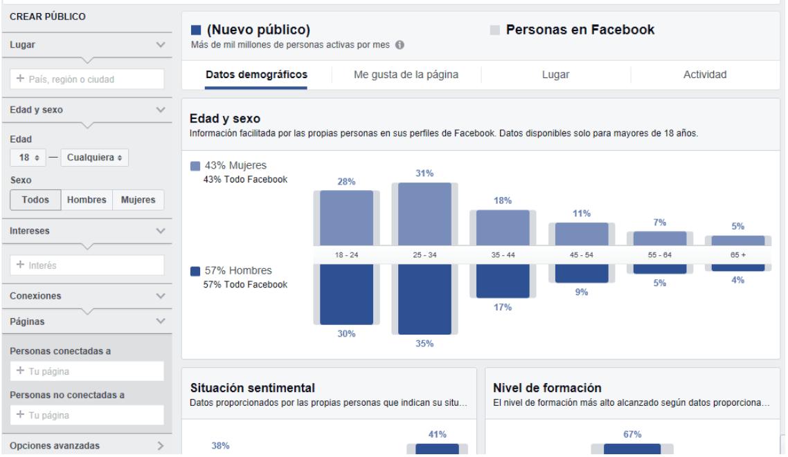Cómo crear una campaña de Facebook eficaz desde cero - Facebook Ads