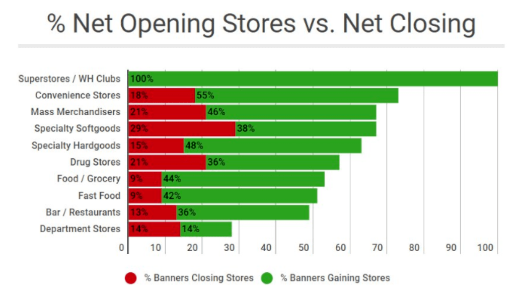 6 tips de Google Adwords para generar más tráfico local - net opening stores