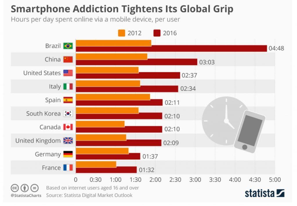No sin mi móvil: Mobile Recruitment - datos mobile 1024x710