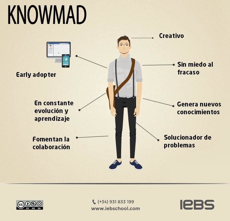 Sobre cómo identificar y gestionar el talento y otras historias de RRHH - konwmad