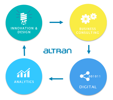 El futuro del Customer Experience con la Inteligencia Artificial - rrr