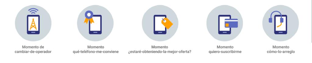 Micro-momentos: qué son y cómo aplicarlos en tu estrategia SEO - como ganar los momentos clave en la eleccion de un operador movil min 1 1024x208