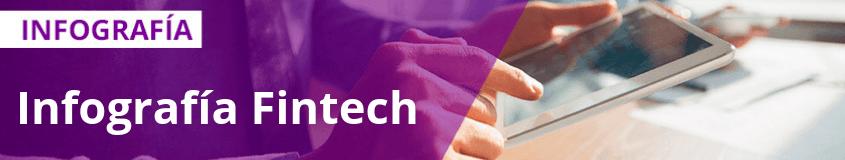 ¿Cómo influye la nueva normativa PSD2 en tu eCommerce? - Infografía Fintech