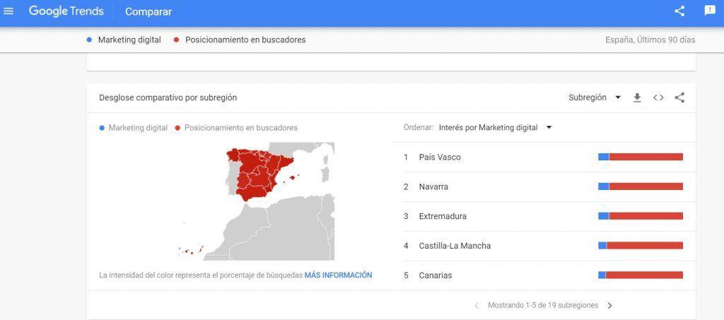 Google Trends: qué es y cómo utilizarlo en una estrategia SEO - seo sem regiones 1024x453
