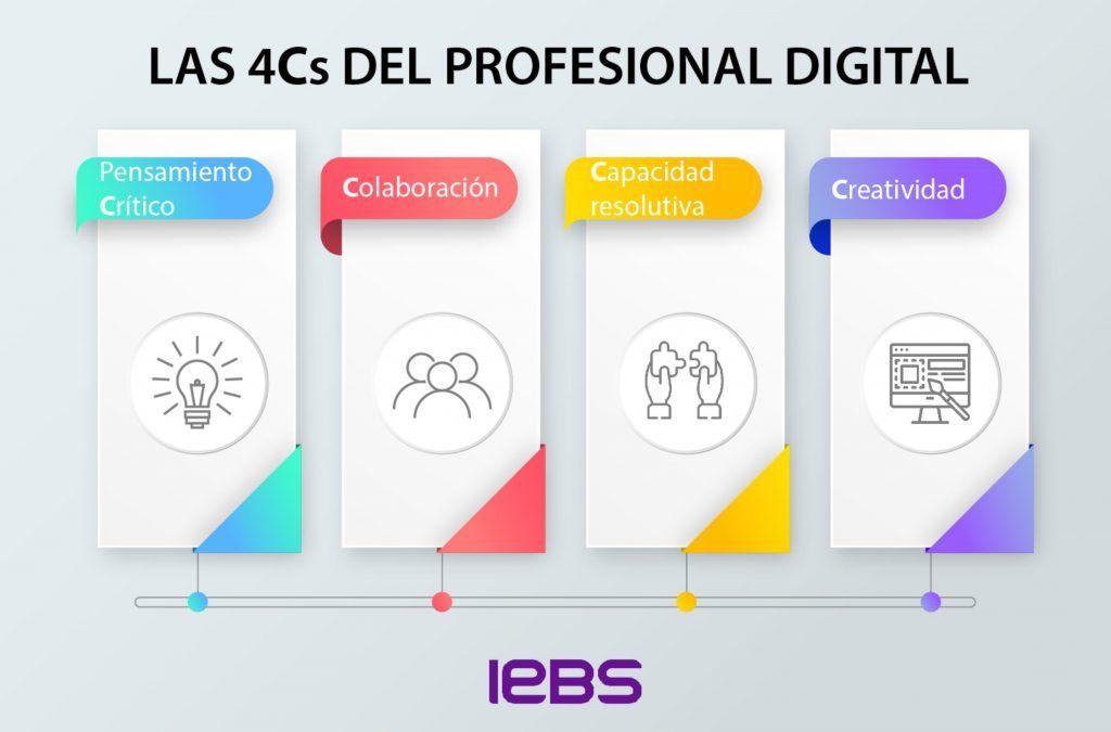 IEBS apuesta por el teletrabajo de forma indefinida - claves de un lider digital 1024x675
