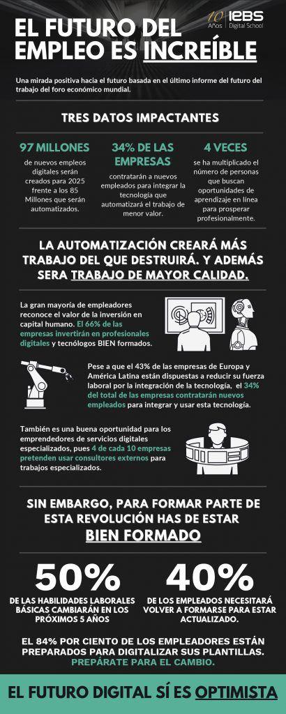 Los trabajos del futuro, los 15 perfiles más demandados - Infografia empleos digitales 7 1 page 0001 410x1024