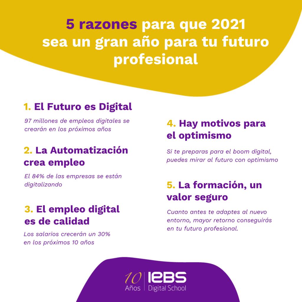 5 razones para que 2021 sea un gran año para tu futuro profesional - futuro profesional 1024x1024