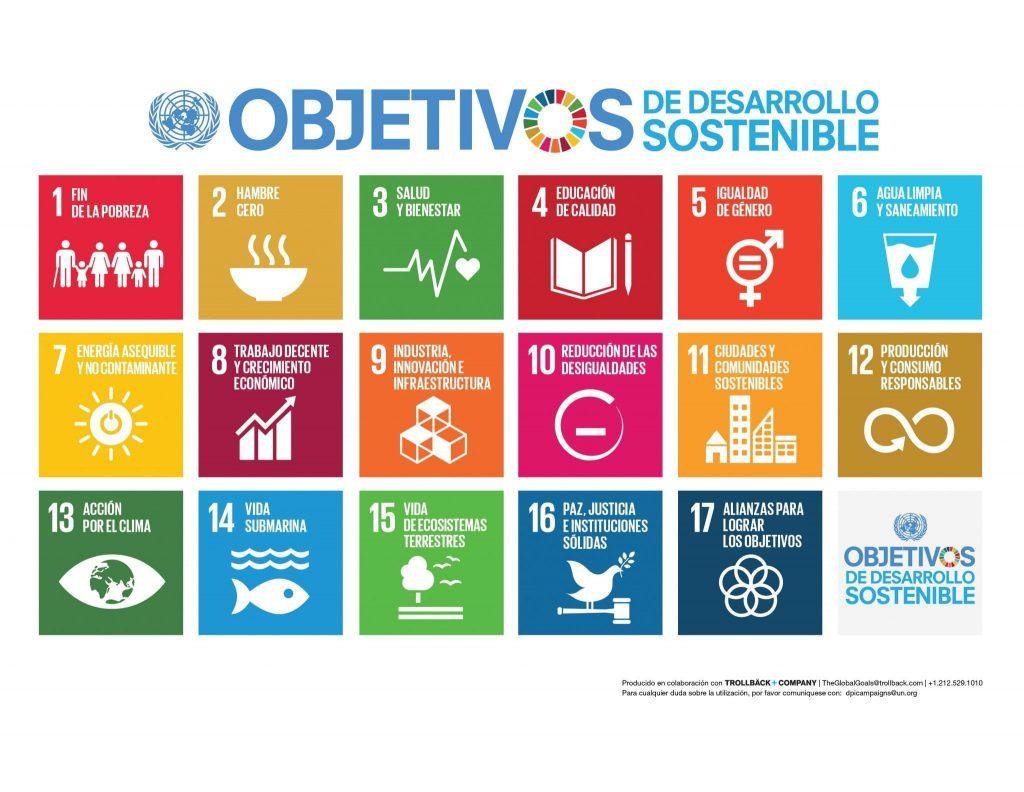 Tendencias clave en la innovación empresarial a tener en cuenta en 2021 - objetivos de desarrollo sostenible 1024x792