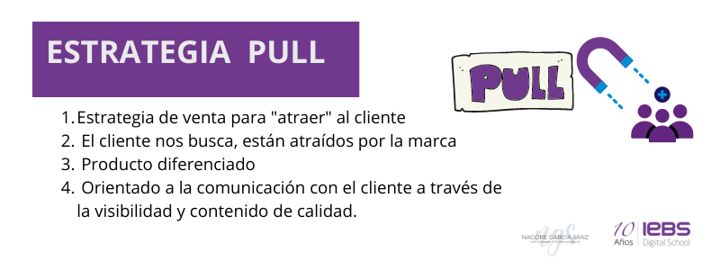 Estrategia push y pull en marketing: definición y ejemplos - ESTRATEGIA PULL