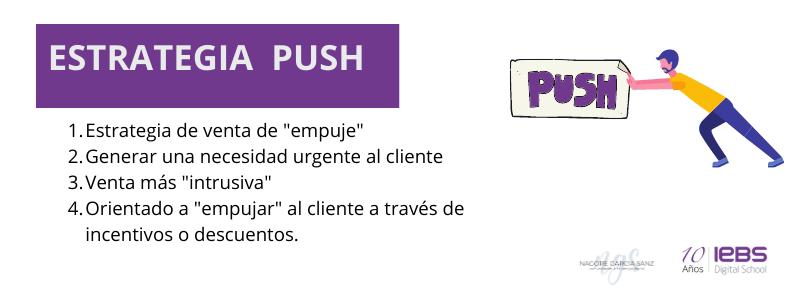 Estrategia push y pull en marketing: definición y ejemplos - estrategia PUSH