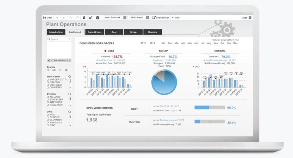 10 herramientas de Business Intelligence imprescindibles - herramienta de inteligencia de negocios 1024x552