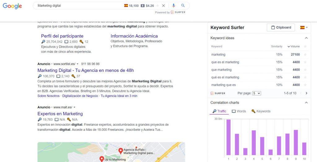 Las 15 mejores extensiones para Google Chrome de Marketing Digital - keyword surfer 1024x525