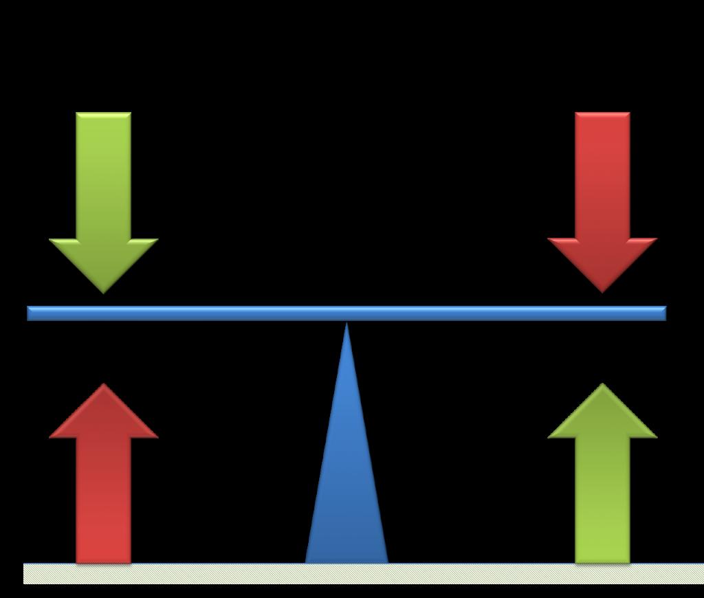 Qué son las unit economics y cuáles son las más importantes - CAC LTV 1024x870