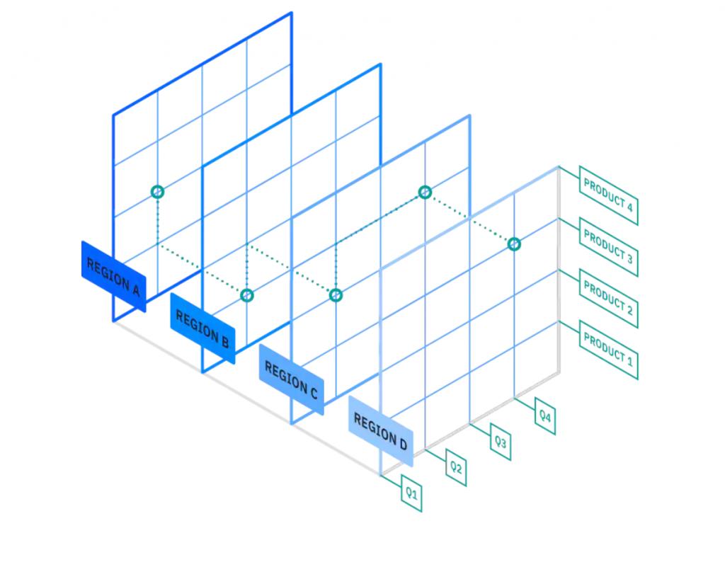 Qué es el proceso analítico en línea (OLAP) y para qué sirve - image 26 1024x801