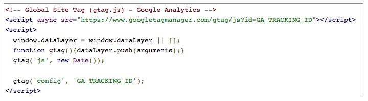 Qué es la analítica web, para qué sirve y principales herramientas - GA Code