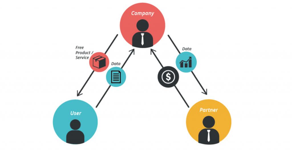 ¿Cuáles son los modelos de negocios digitales más utilizados? - UDM 1024x531