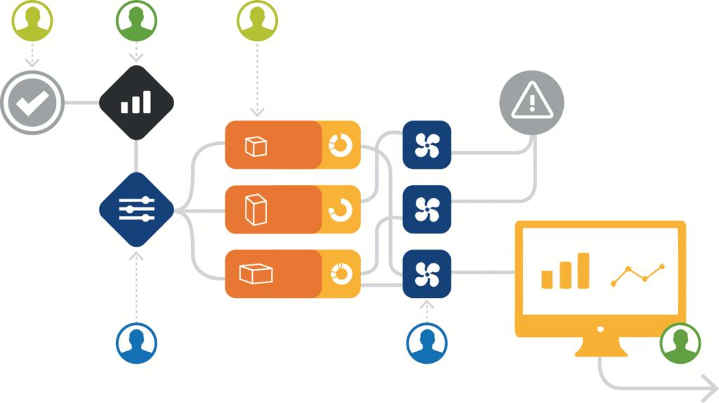 Qué es un workflow y cómo podemos automatizar flujos de trabajo - workflow 1024x575