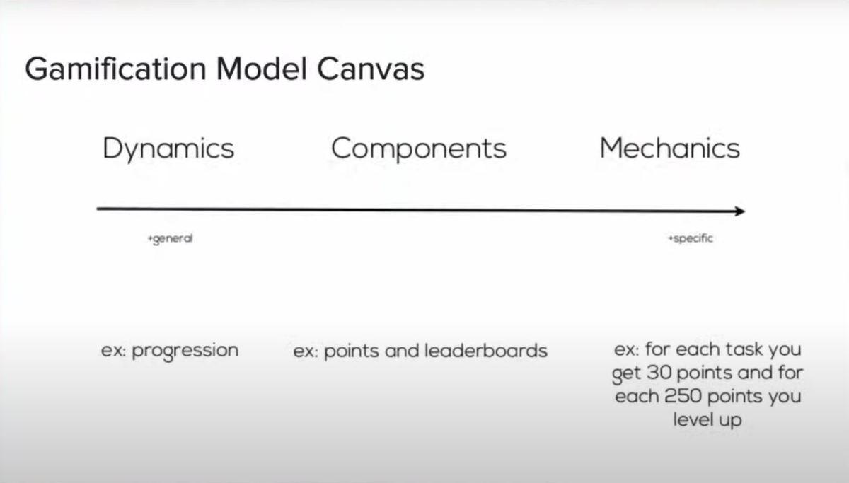 Cómo aplicar estrategias de gamificación en tu ecommerce para vender más - Captura