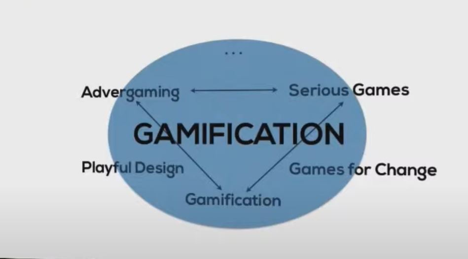 Cómo aplicar estrategias de gamificación en tu ecommerce para vender más - gamificacionn